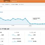 ブログのアクセス数が激減した・・・・